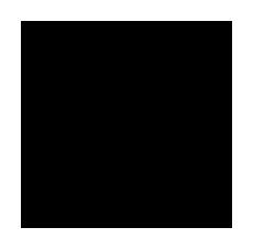 xkcd vârstă adecvată de datare)
